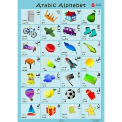 Poster Arabisch alfabet