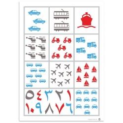 Poster Arabische getallen